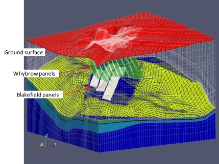 Underground CMM Capture and Emission Reduction