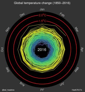 spiral2016-2